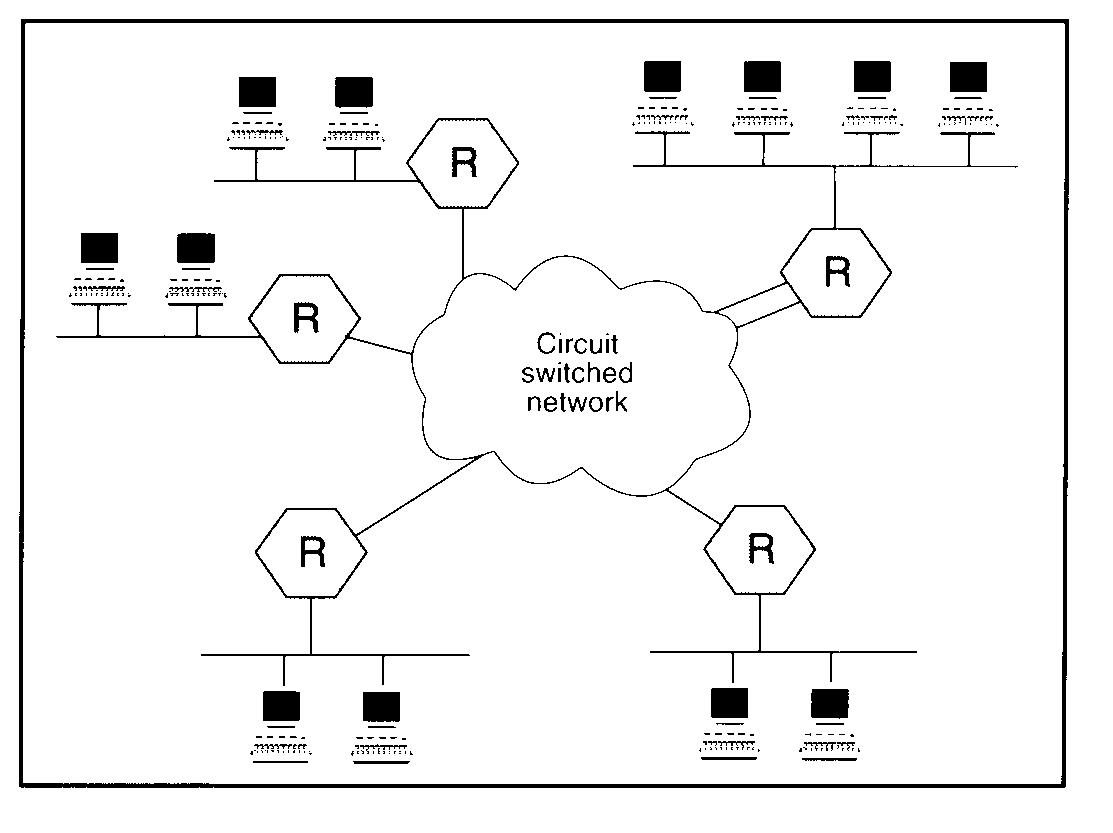 Uncategorized rainbows laman 8 dalam dunia telekomunikasi jaringan circuit switching adalah jaringan yang mengalokasikan sebuah sirkuit atau kanal yang dedicated di antara nodes dan ccuart Image collections